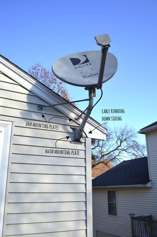 Göçbeyli Uydu Anten Servisi